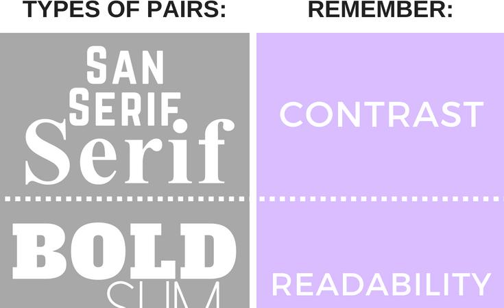 Font Pairing Tips